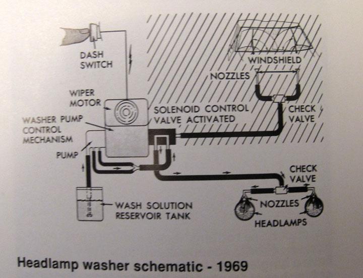 120 Volt Plug Wiring Diagram besides 68 Camaro Wiring Diagram Manual besides Rj25 Wiring Diagram For Connector furthermore Cooper 4 Way Switch Wiring Diagram also 2295119 Headlight Washers. on 1968 camaro wiring diagram
