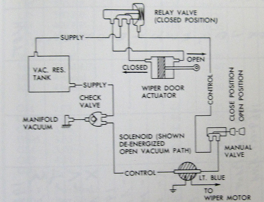 ... wiring diagram 1969 corvette the wiring diagram Wiper Motor Wiring  Diagram